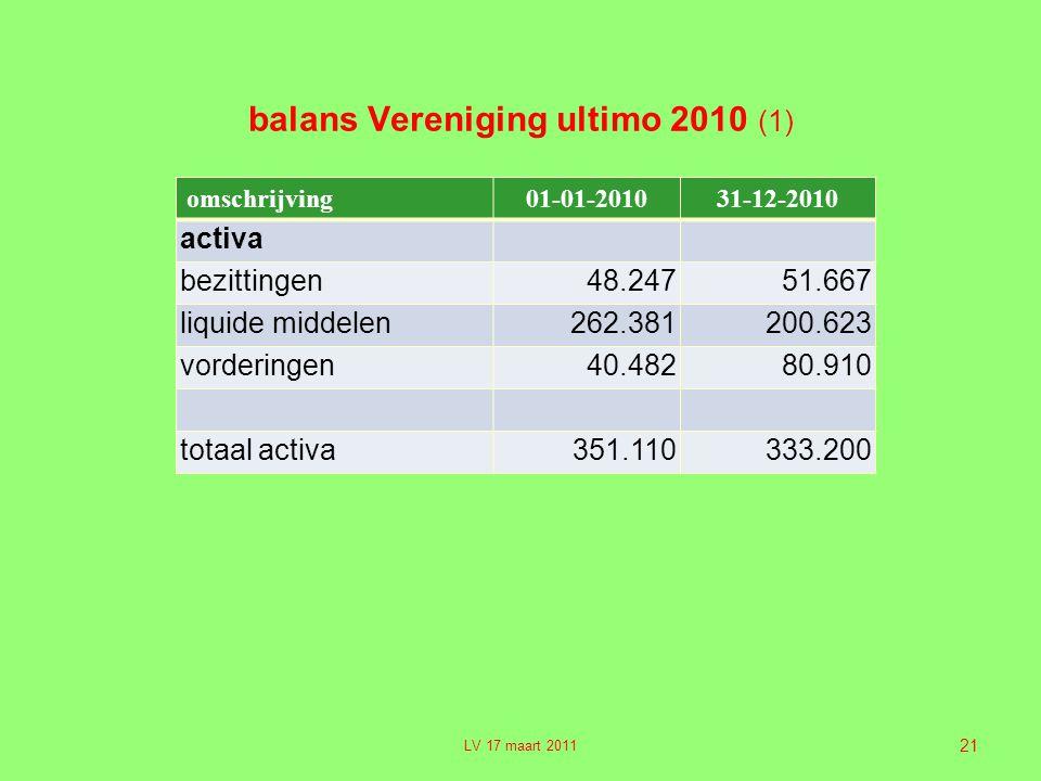 balans Vereniging ultimo 2010 (1)