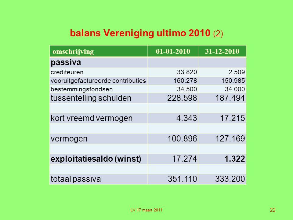 balans Vereniging ultimo 2010 (2)