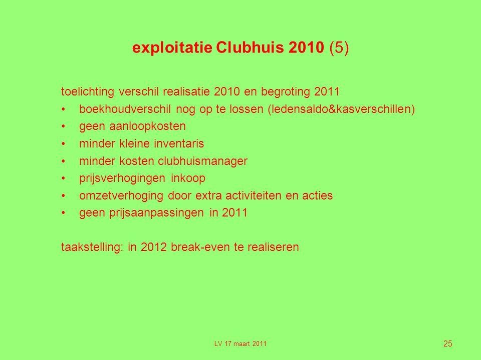 exploitatie Clubhuis 2010 (5)