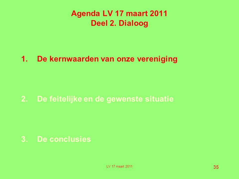 Agenda LV 17 maart 2011 Deel 2. Dialoog