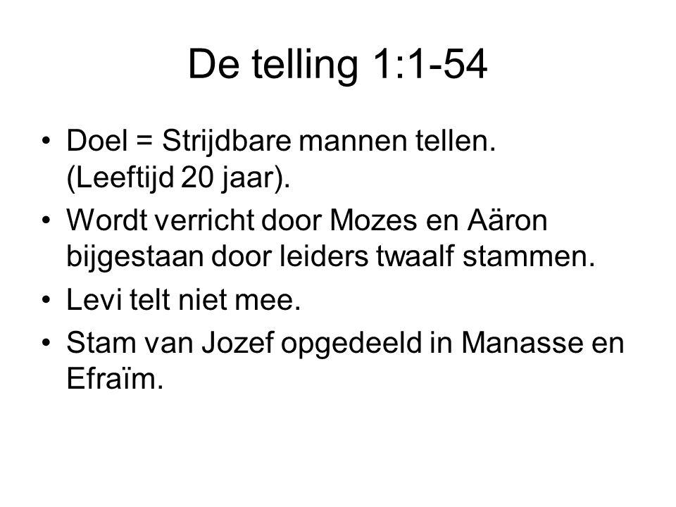 De telling 1:1-54 Doel = Strijdbare mannen tellen. (Leeftijd 20 jaar).