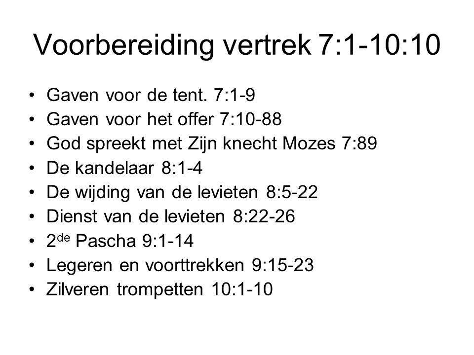Voorbereiding vertrek 7:1-10:10