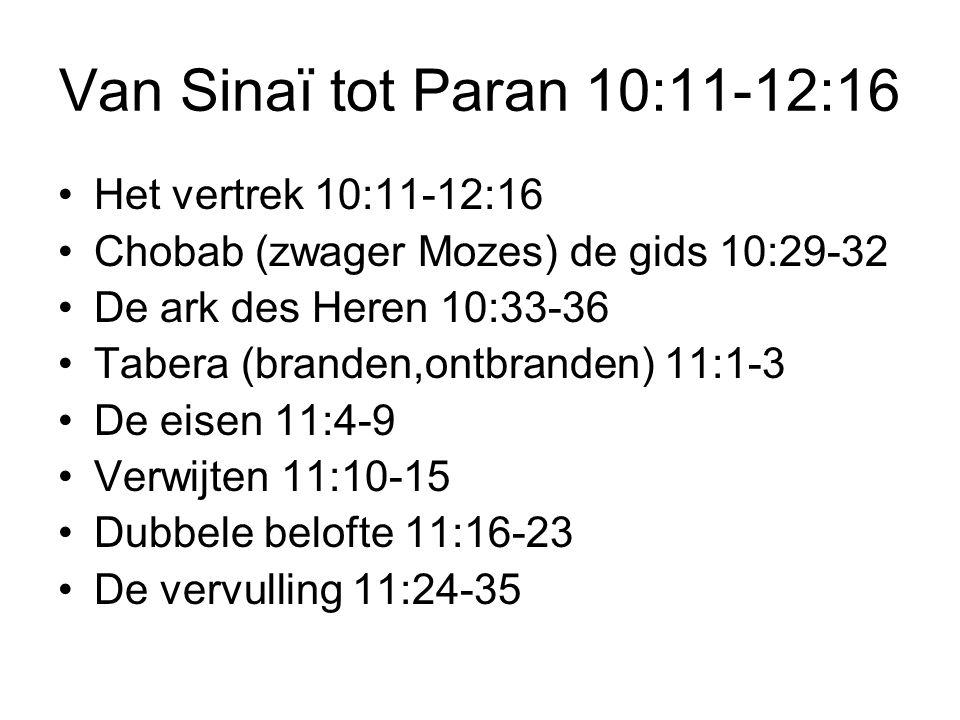 Van Sinaï tot Paran 10:11-12:16 Het vertrek 10:11-12:16