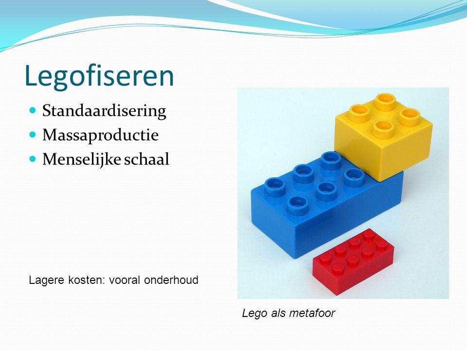 Legofiseren Standaardisering Massaproductie Menselijke schaal