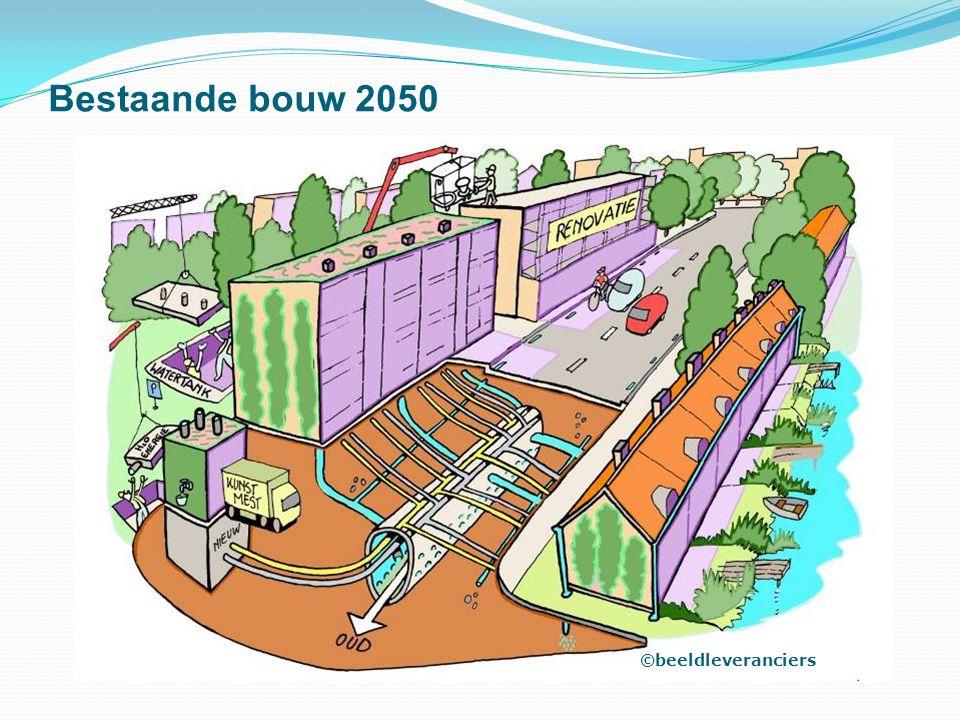 Bestaande bouw 2050 Innovatie in de bestaande wijk