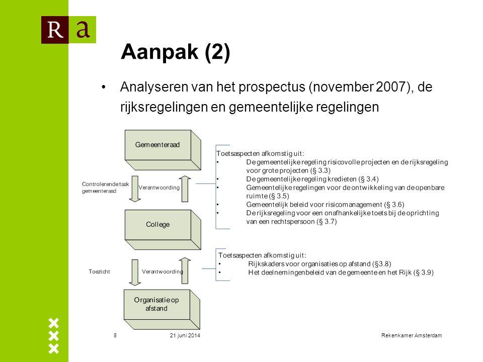 Aanpak (2) Analyseren van het prospectus (november 2007), de rijksregelingen en gemeentelijke regelingen.