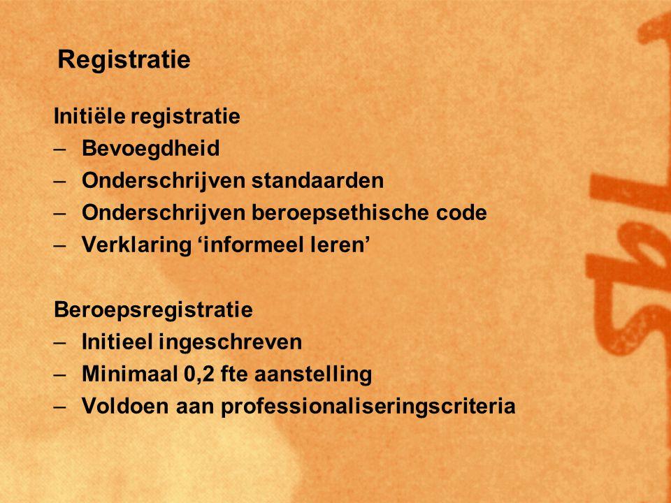 Registratie Initiële registratie Bevoegdheid