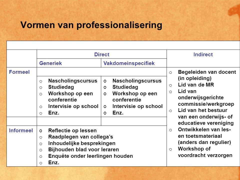Vormen van professionalisering