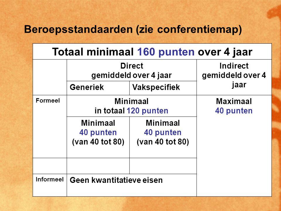 Beroepsstandaarden (zie conferentiemap)