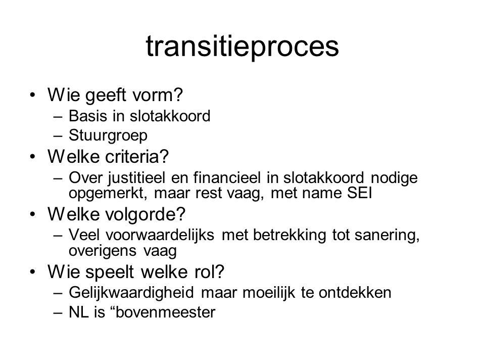 transitieproces Wie geeft vorm Welke criteria Welke volgorde