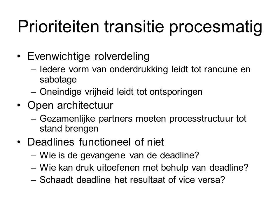 Prioriteiten transitie procesmatig