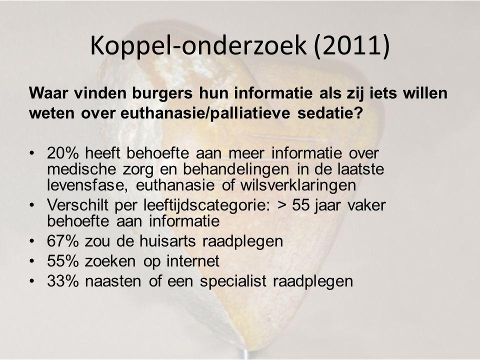 Koppel-onderzoek (2011) Waar vinden burgers hun informatie als zij iets willen. weten over euthanasie/palliatieve sedatie