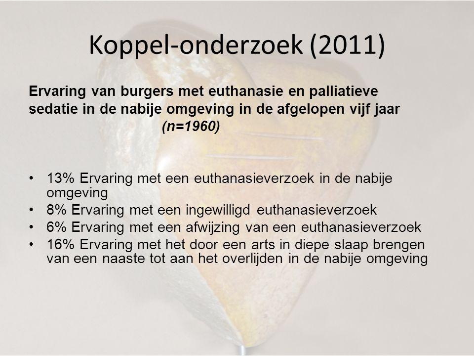 Koppel-onderzoek (2011) Ervaring van burgers met euthanasie en palliatieve. sedatie in de nabije omgeving in de afgelopen vijf jaar.