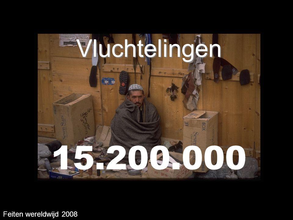 15.200.000 Vluchtelingen Feiten wereldwijd 2008
