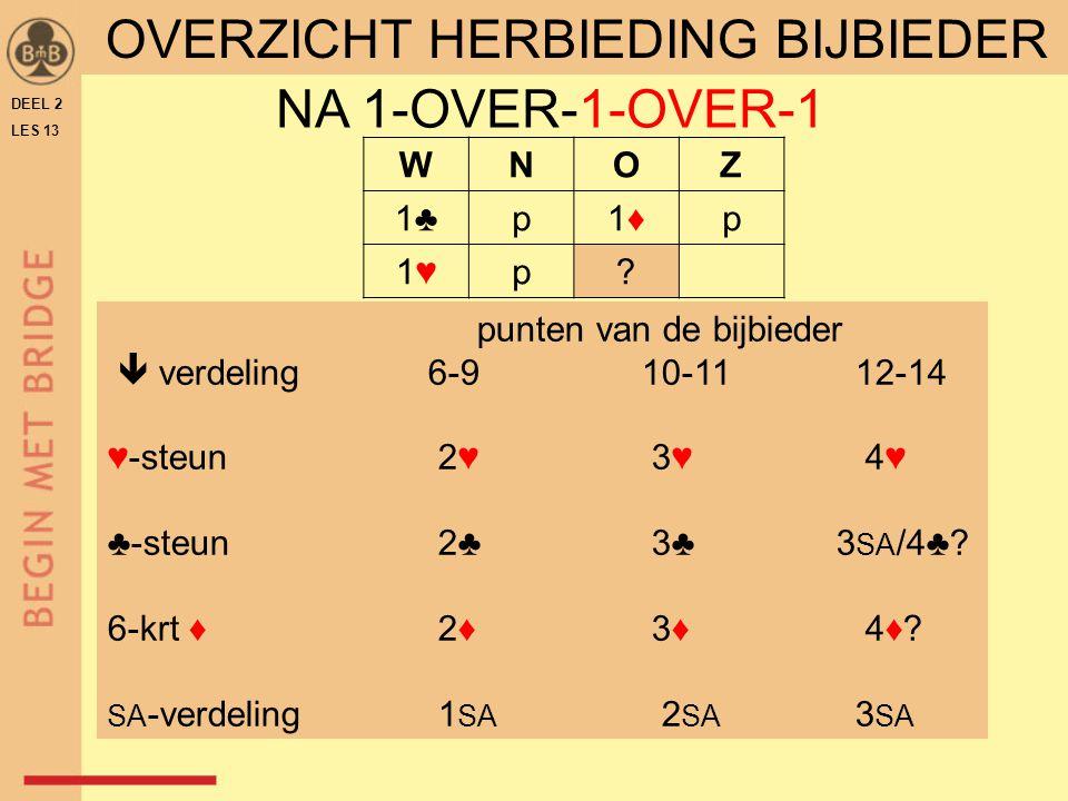 OVERZICHT HERBIEDING BIJBIEDER NA 1-OVER-1-OVER-1