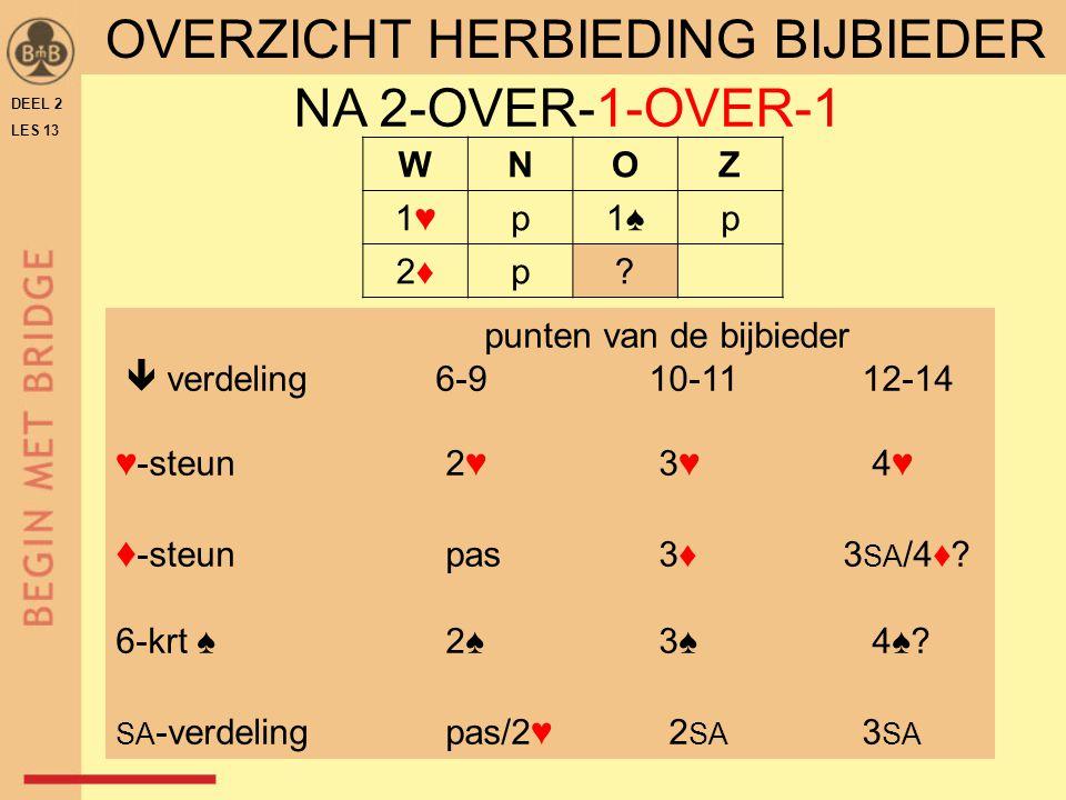 OVERZICHT HERBIEDING BIJBIEDER NA 2-OVER-1-OVER-1