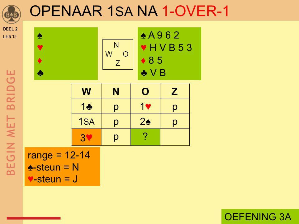 OPENAAR 1SA NA 1-OVER-1 ♠ ♥ ♦ ♣ ♠ A 9 6 2 ♥ H V B 5 3 ♦ 8 5 ♣ V B W N