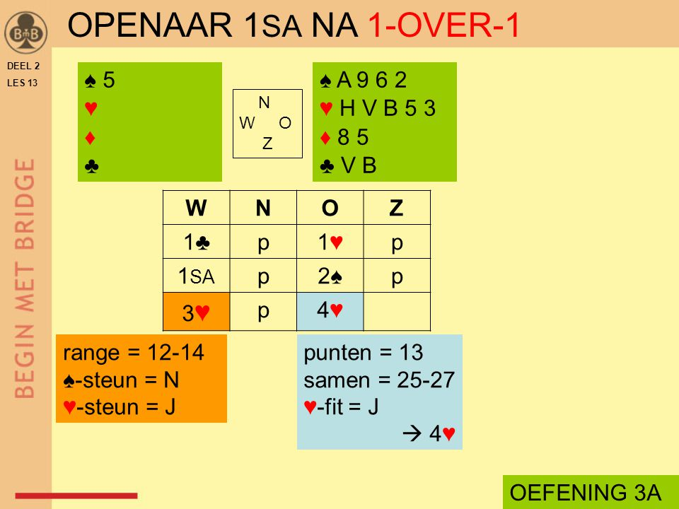 OPENAAR 1SA NA 1-OVER-1 ♠ 5 ♥ ♦ ♣ ♠ A 9 6 2 ♥ H V B 5 3 ♦ 8 5 ♣ V B W