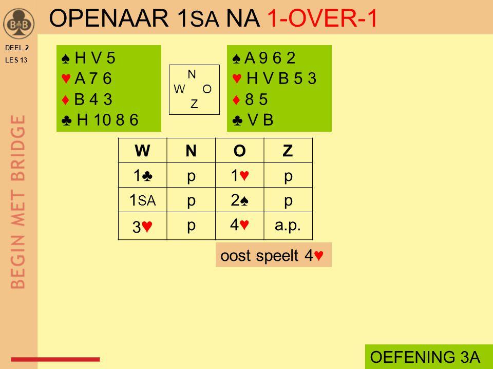 OPENAAR 1SA NA 1-OVER-1 ♠ H V 5 ♥ A 7 6 ♦ B 4 3 ♣ H 10 8 6 ♠ A 9 6 2