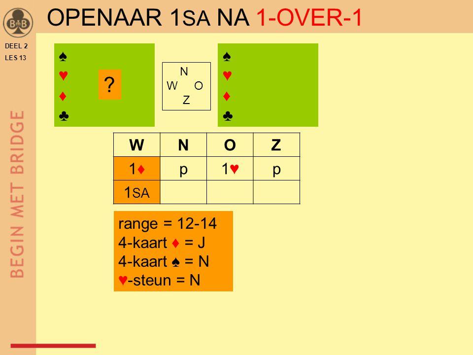 OPENAAR 1SA NA 1-OVER-1 ♠ ♥ ♦ ♣ ♠ ♥ ♦ ♣ W N O Z 1♦ p 1♥ 1SA