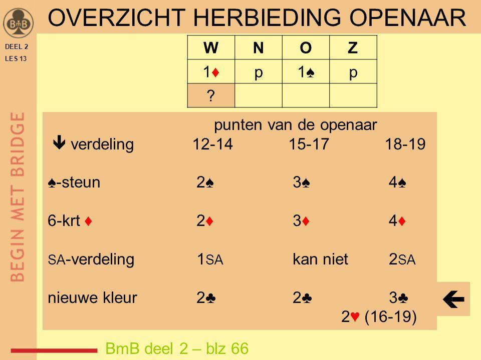 OVERZICHT HERBIEDING OPENAAR