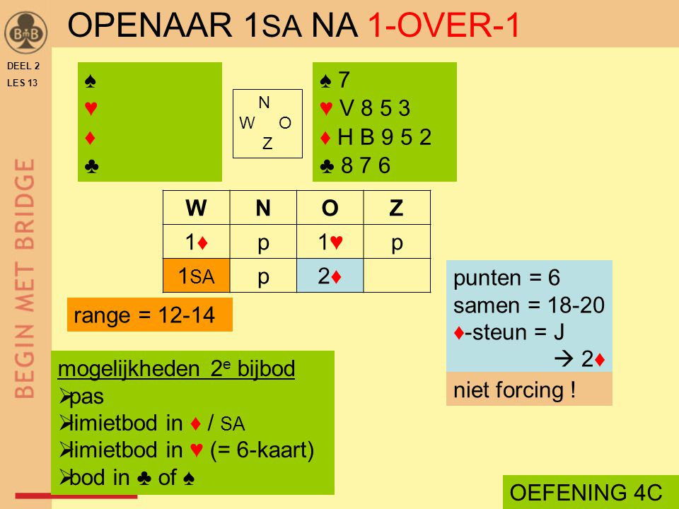 OPENAAR 1SA NA 1-OVER-1 ♠ ♥ ♦ ♣ ♠ 7 ♥ V 8 5 3 ♦ H B 9 5 2 ♣ 8 7 6 W N