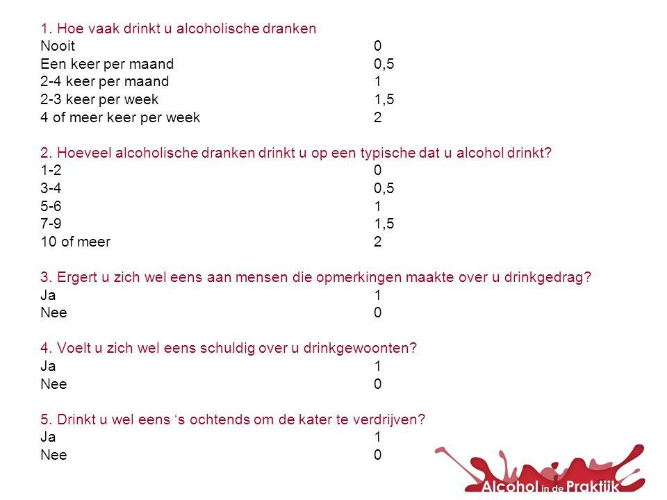 1. Hoe vaak drinkt u alcoholische dranken Nooit 0