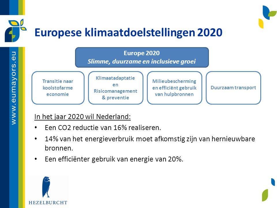 Europese klimaatdoelstellingen 2020