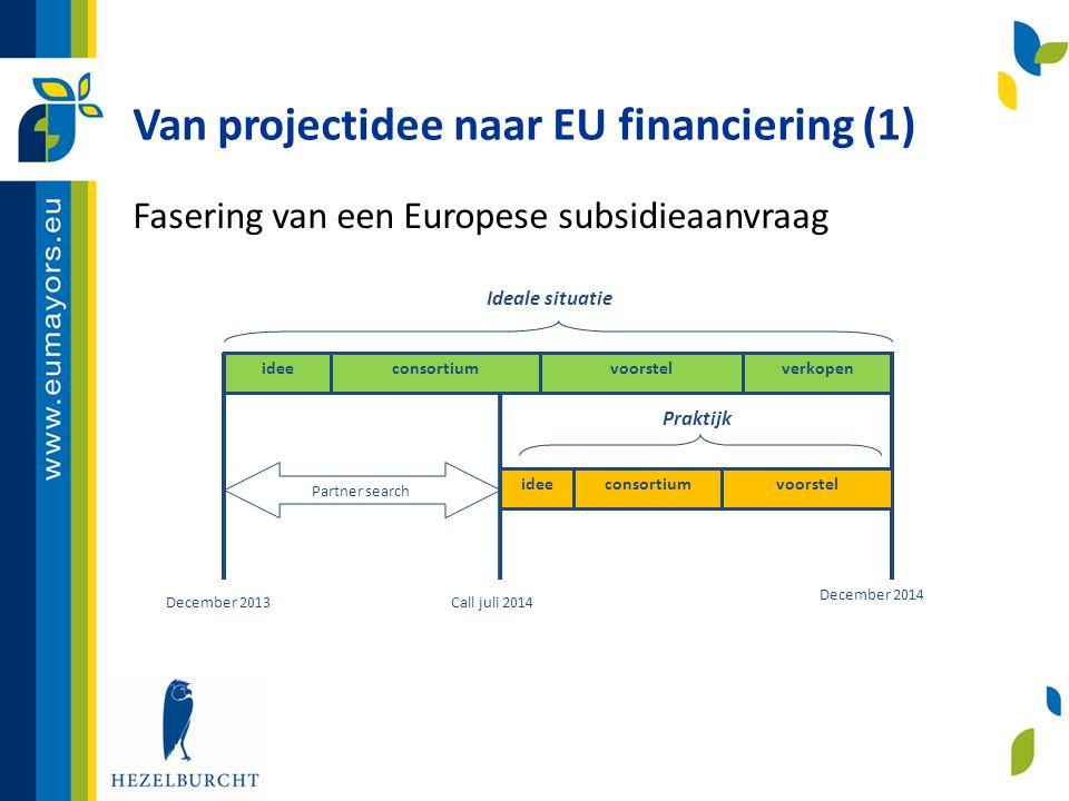 Van projectidee naar EU financiering (1)
