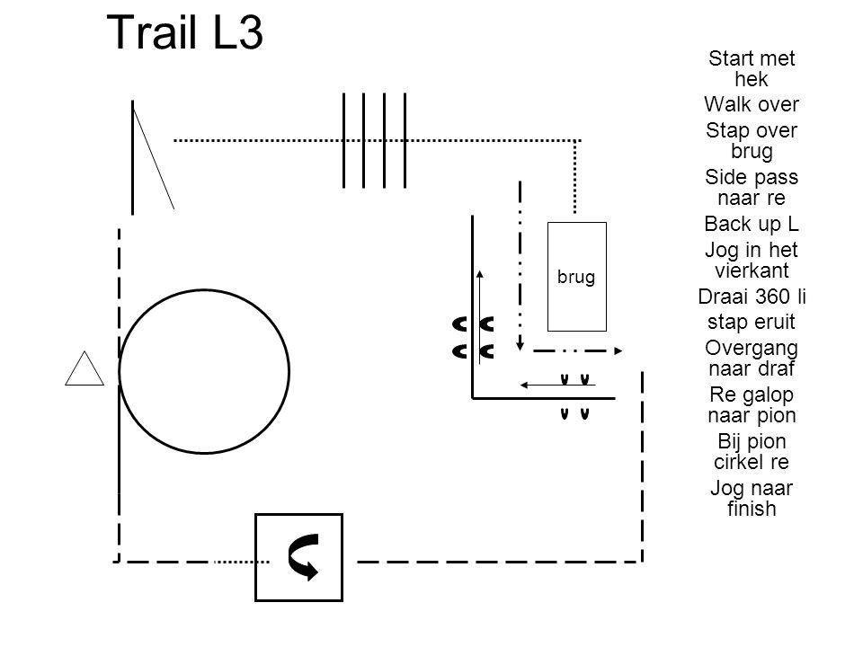 Trail L3 Start met hek Walk over Stap over brug Side pass naar re