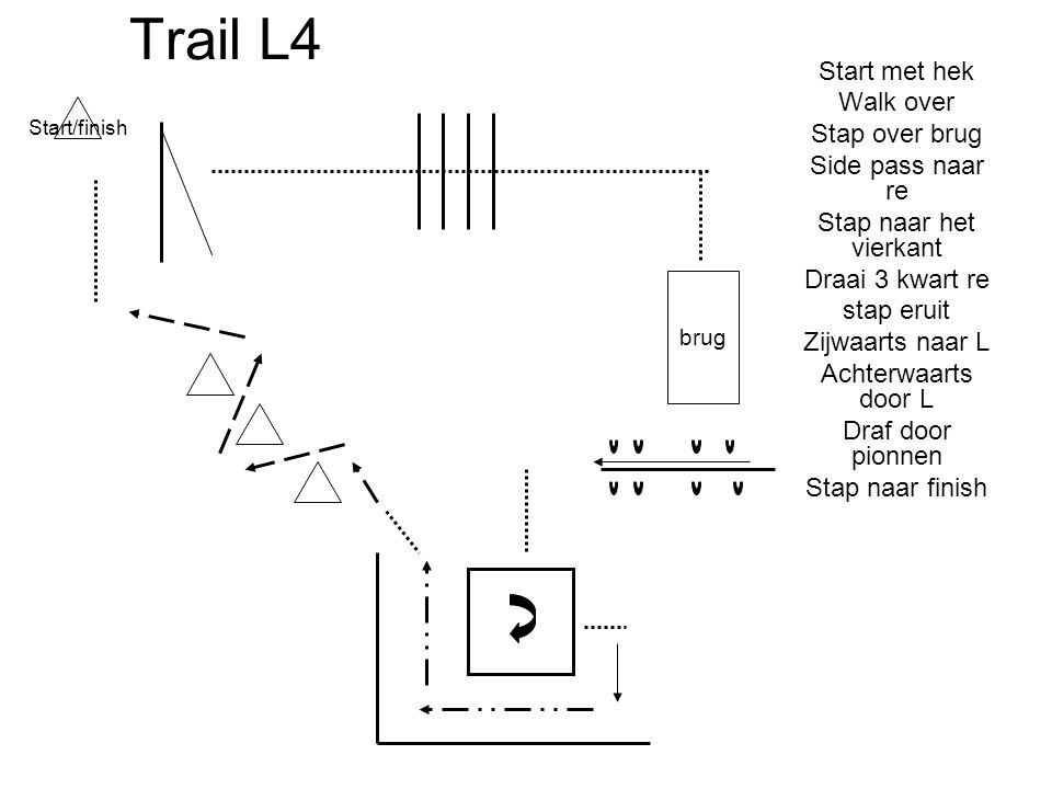 Trail L4 Start met hek Walk over Stap over brug Side pass naar re