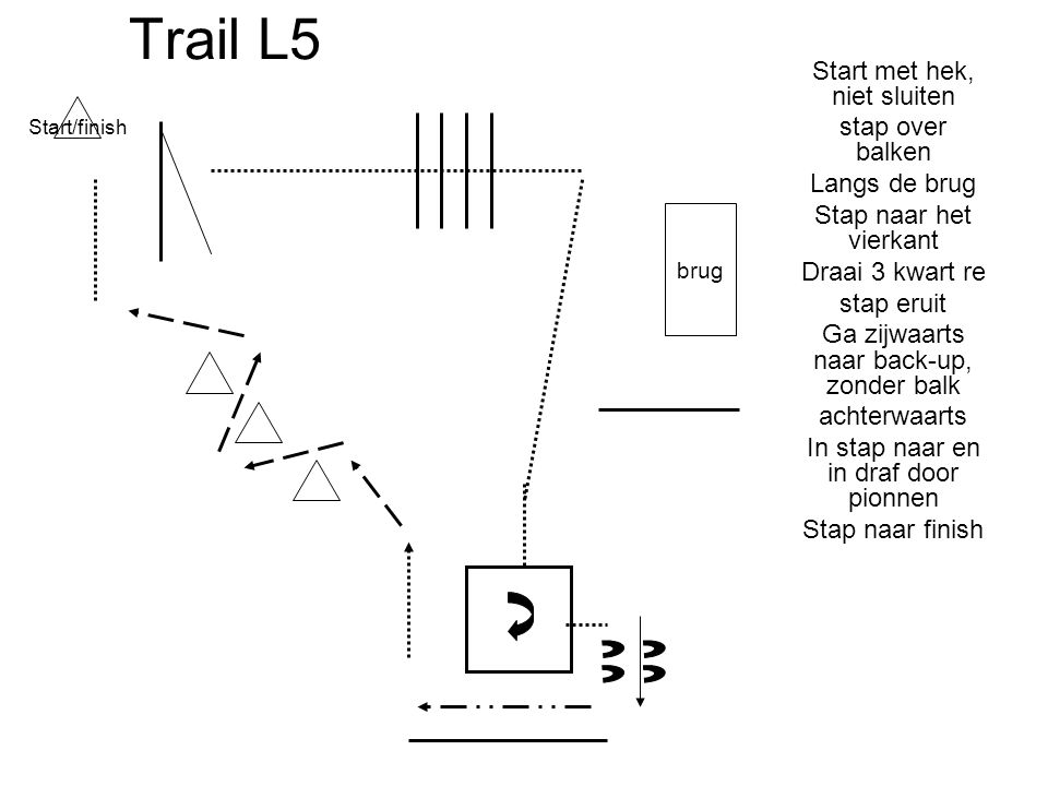 Trail L5 Start met hek, niet sluiten stap over balken Langs de brug