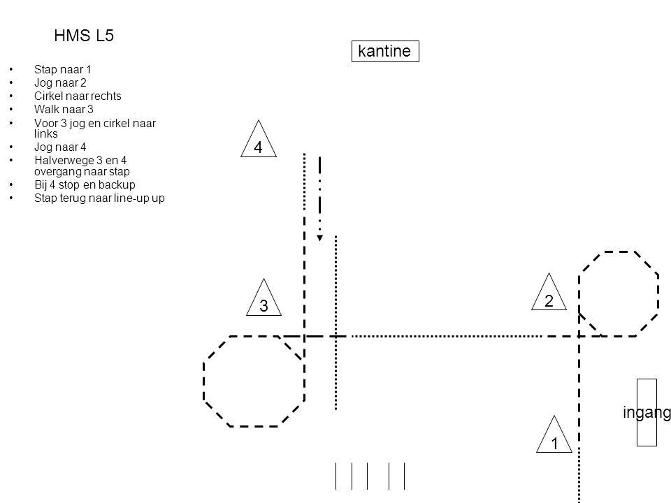 HMS L5 kantine 4 2 3 ingang 1 Stap naar 1 Jog naar 2