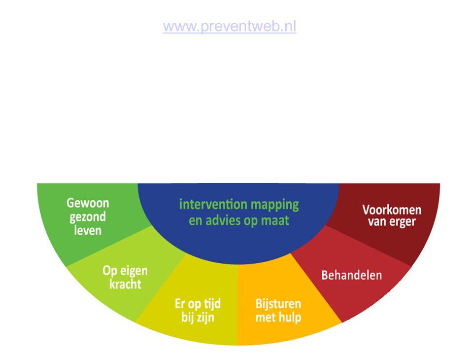 www.preventweb.nl