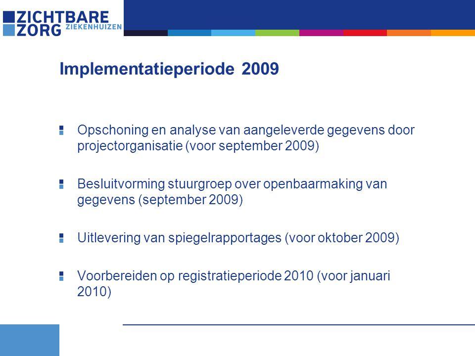 Implementatieperiode 2009