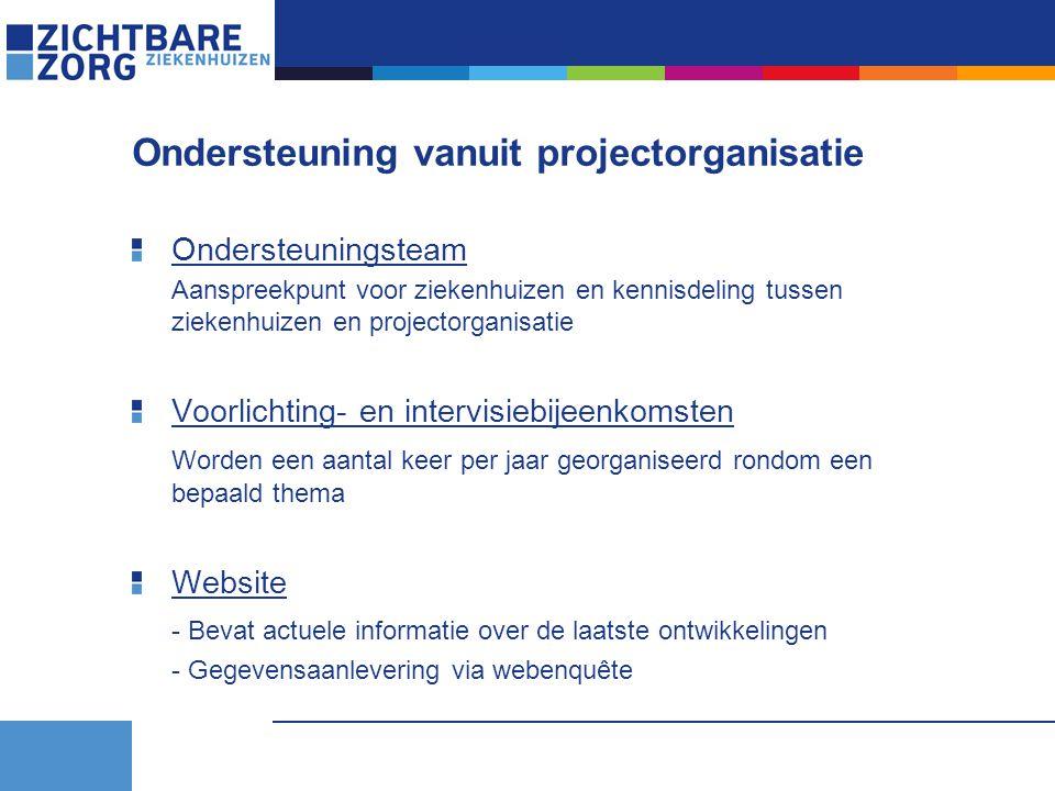 Ondersteuning vanuit projectorganisatie