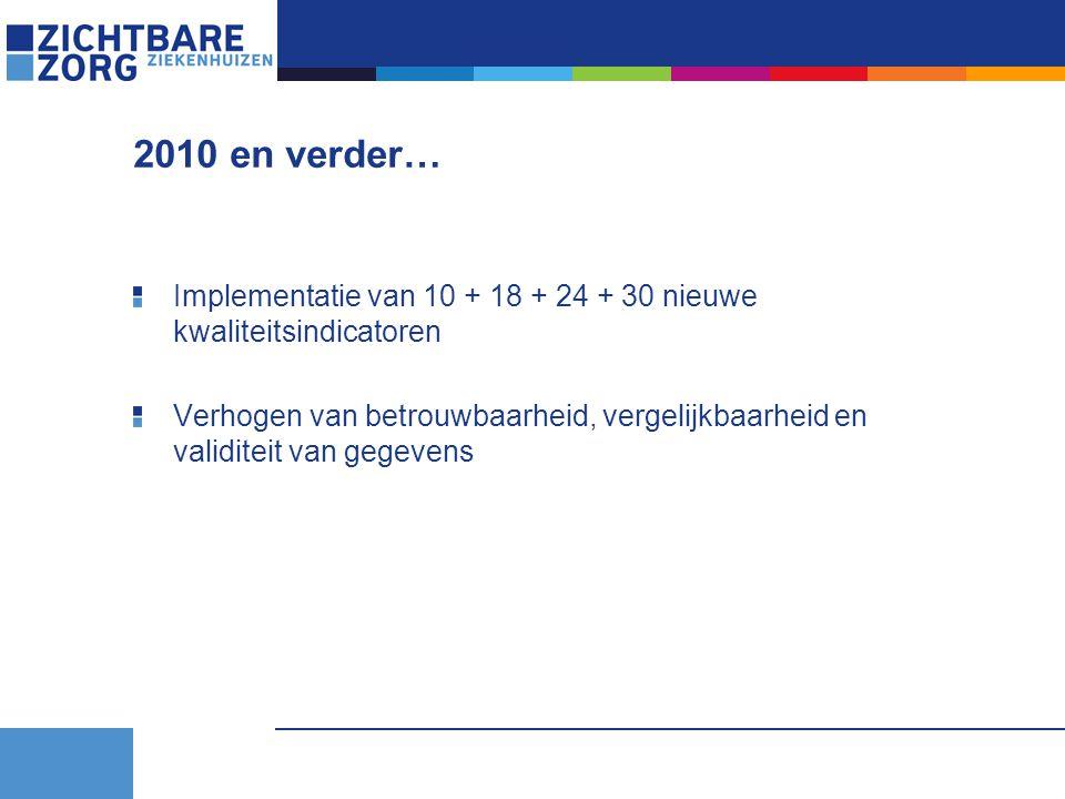 2010 en verder… Implementatie van 10 + 18 + 24 + 30 nieuwe kwaliteitsindicatoren.