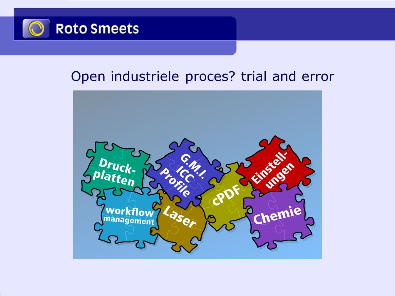 Open industriele proces trial and error