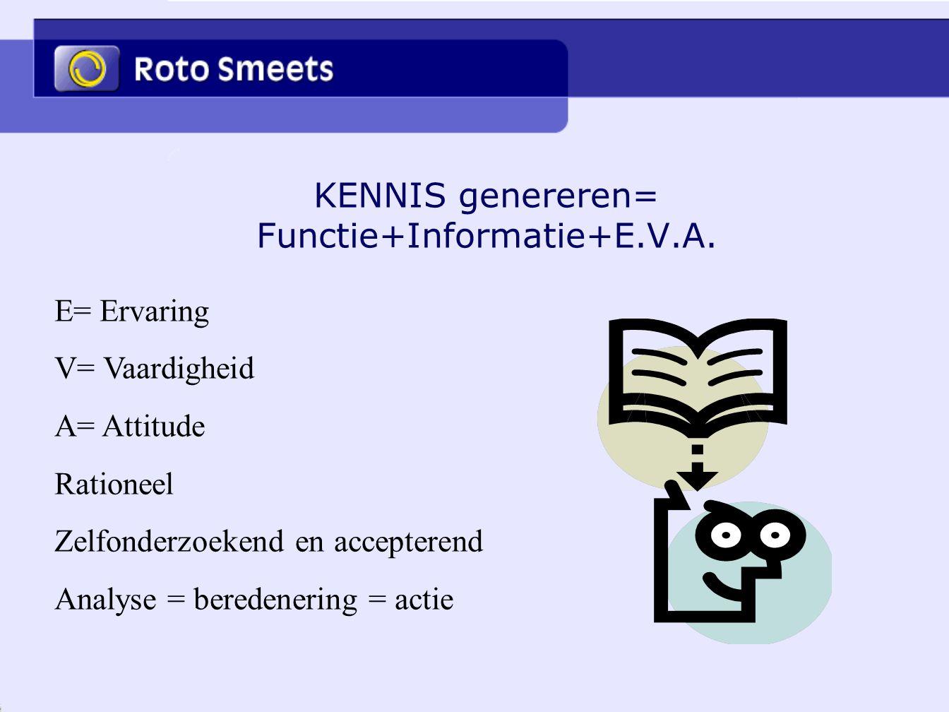 KENNIS genereren= Functie+Informatie+E.V.A.