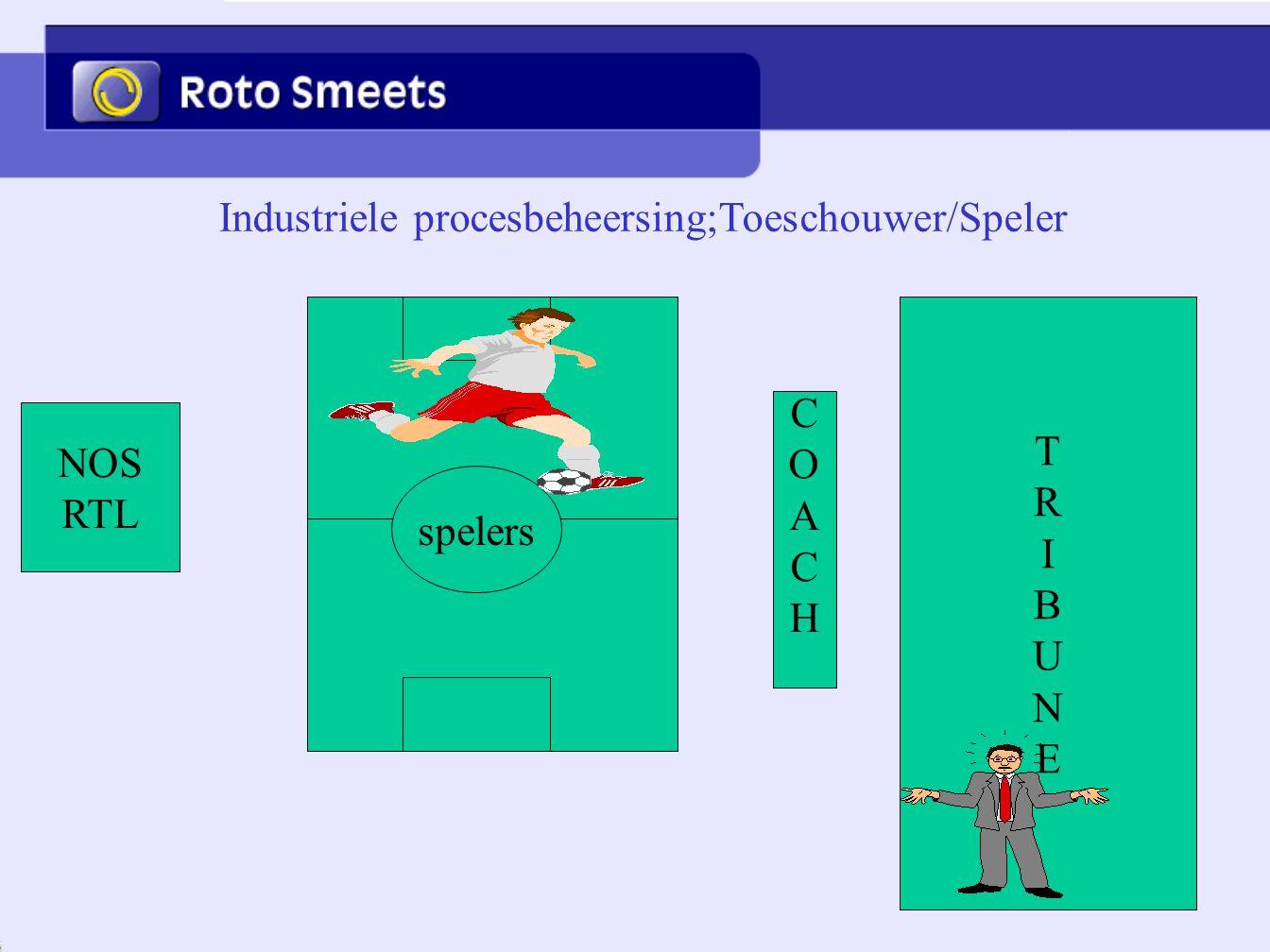 Industriele procesbeheersing;Toeschouwer/Speler