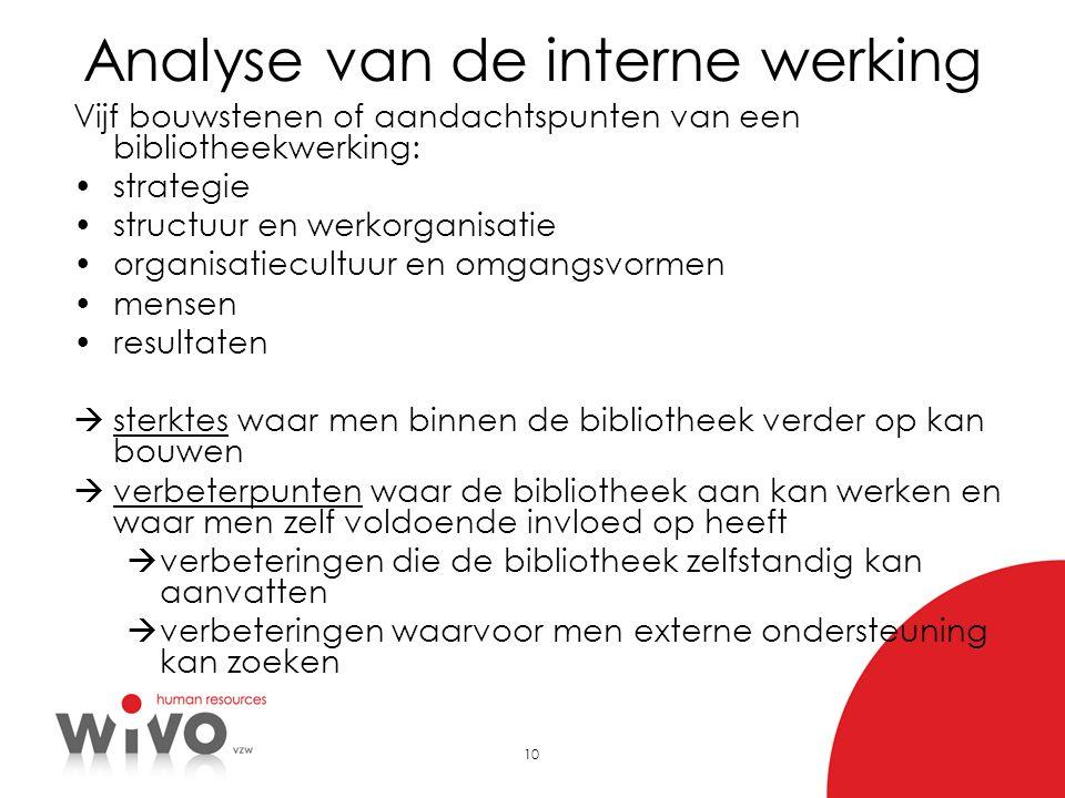 Analyse van de interne werking