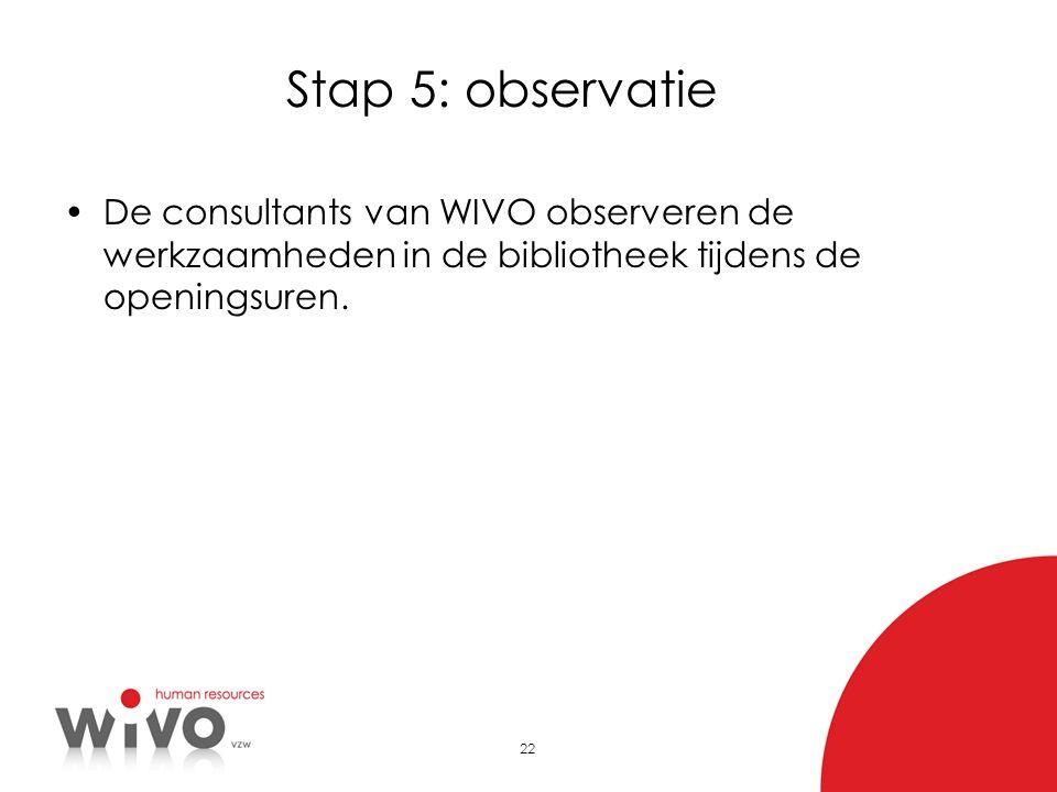 Stap 5: observatie De consultants van WIVO observeren de werkzaamheden in de bibliotheek tijdens de openingsuren.