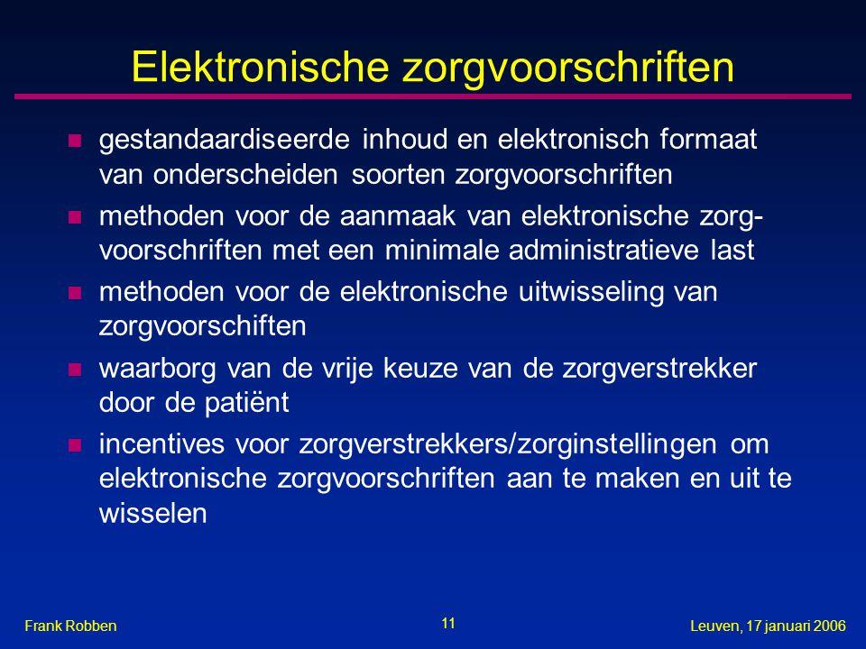 Elektronische zorgvoorschriften