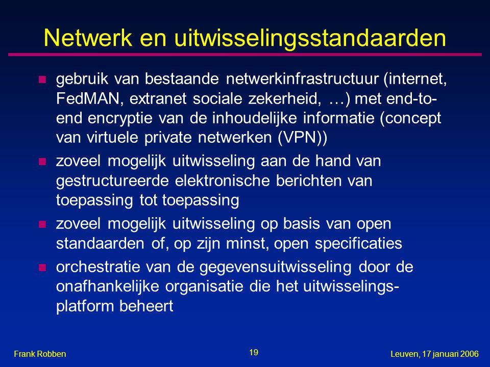 Netwerk en uitwisselingsstandaarden