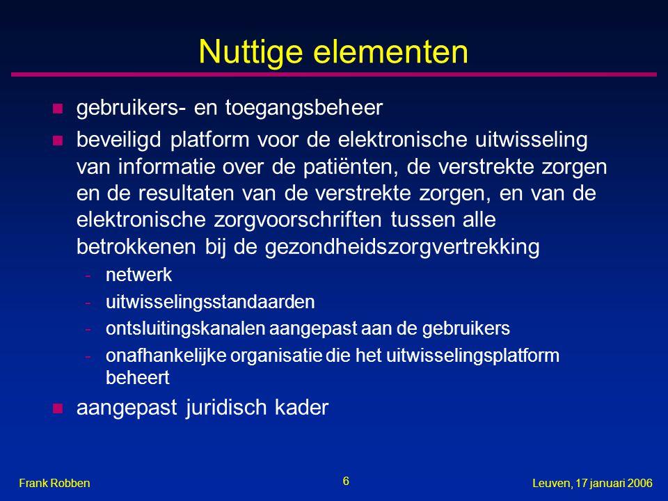 Nuttige elementen gebruikers- en toegangsbeheer