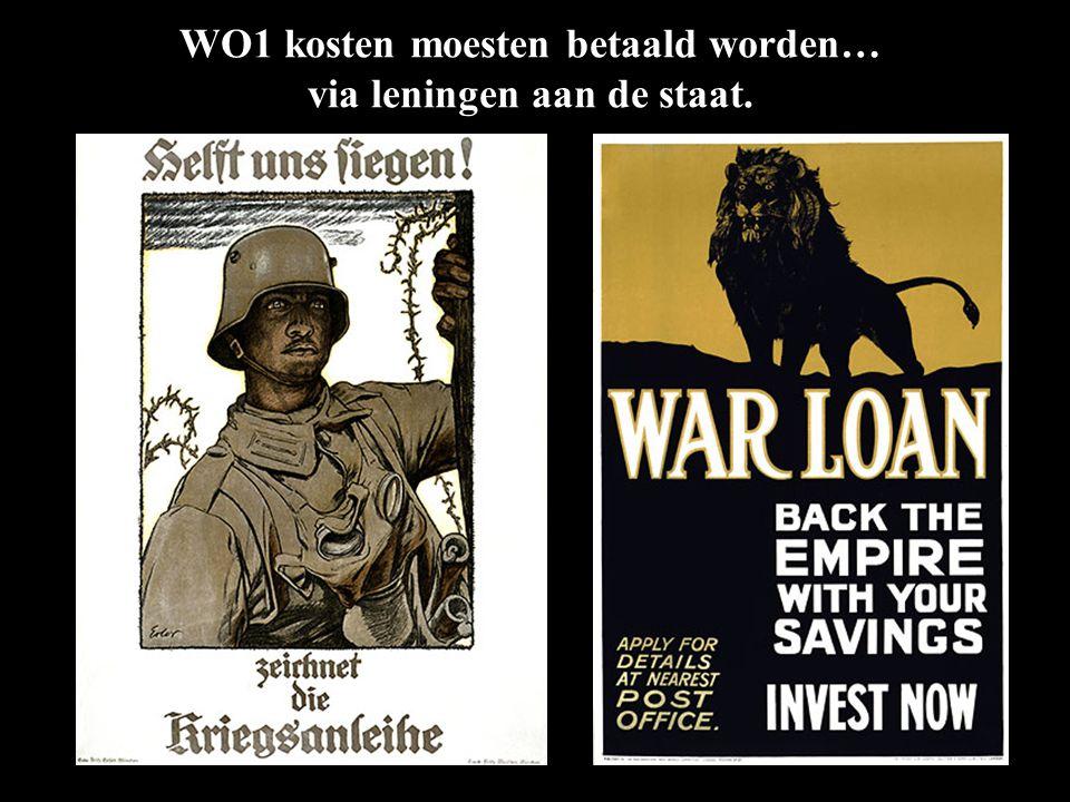 WO1 kosten moesten betaald worden… via leningen aan de staat.