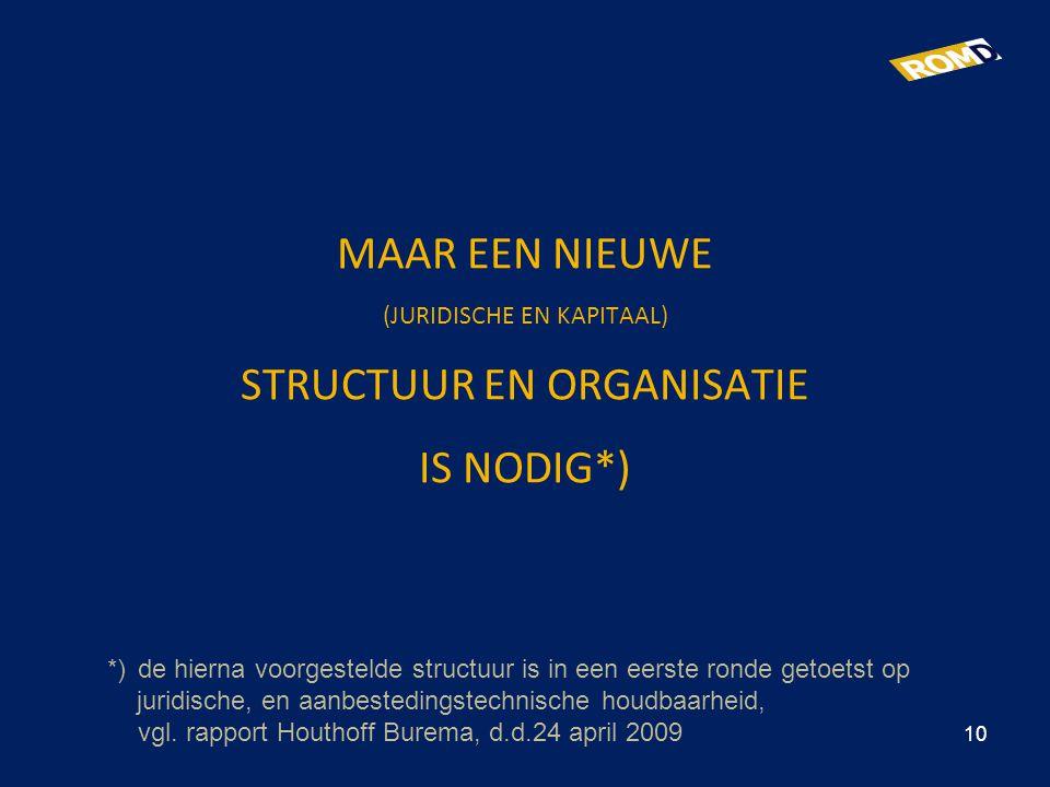 Maar een nieuwe (juridische en kapitaal) structuur en organisatie is nodig*)