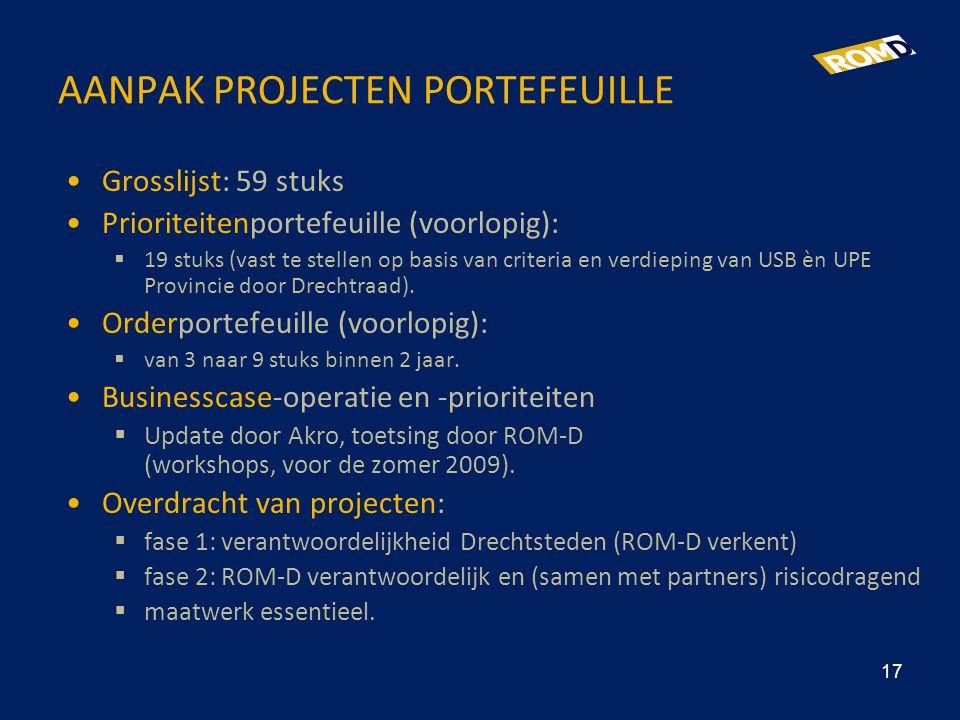 Aanpak projecten portefeuille