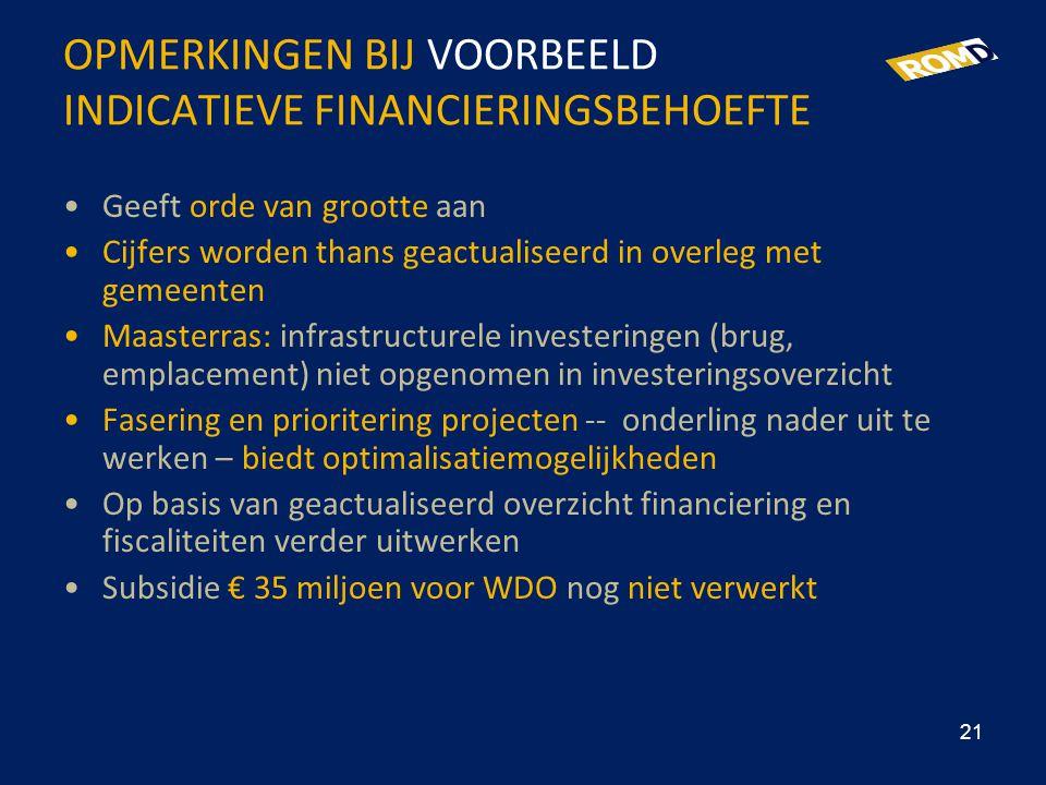 OPMERKINGEN BIJ voorbeeld INDICATIEVE FINANCIERINGSBEHOEFTE