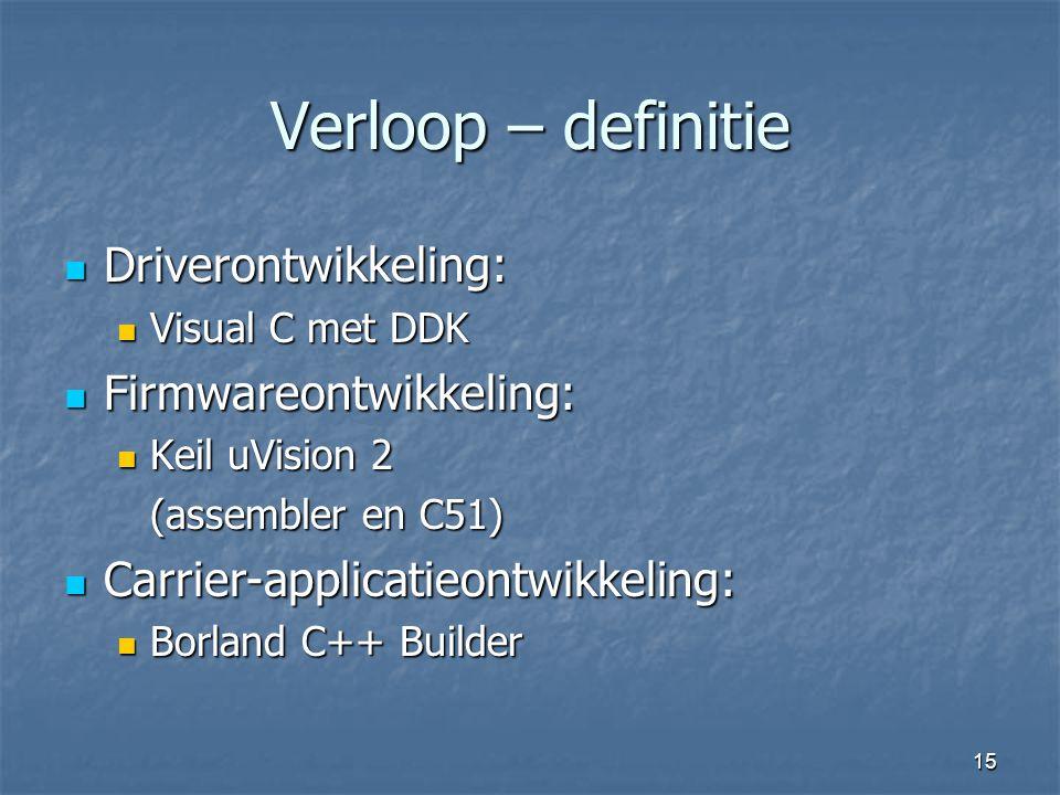 Verloop – definitie Driverontwikkeling: Firmwareontwikkeling: